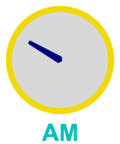 Analog clock: time now is 10:03 (this clock image refreshes every 2 minutes)